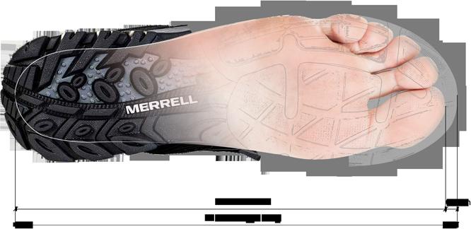 6a72623d5e9 Výběr správné velikosti je klíčový při nákupu trekové obuvi. Pokud kliknete  na velikost